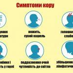 У Дрогобичі КІР! Засідання надзвичайної протиепідемічної комісії