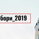 Дрогобиччина: перший – Порошенко, далі Гриценко та Тимошенко/ Вибори2019