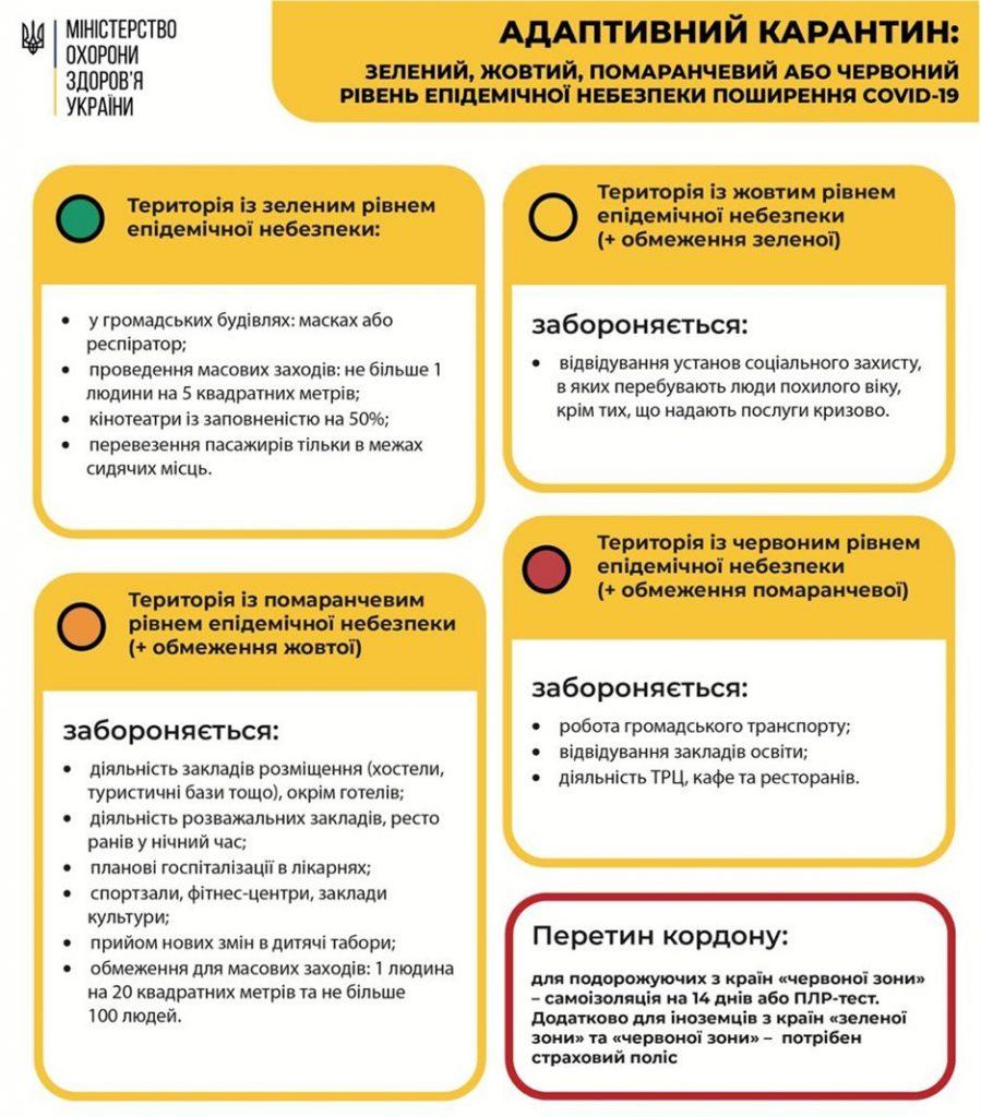 """Трускавець, Дрогобич, Борислав будуть у """"жовтій зоні"""", фото-1"""